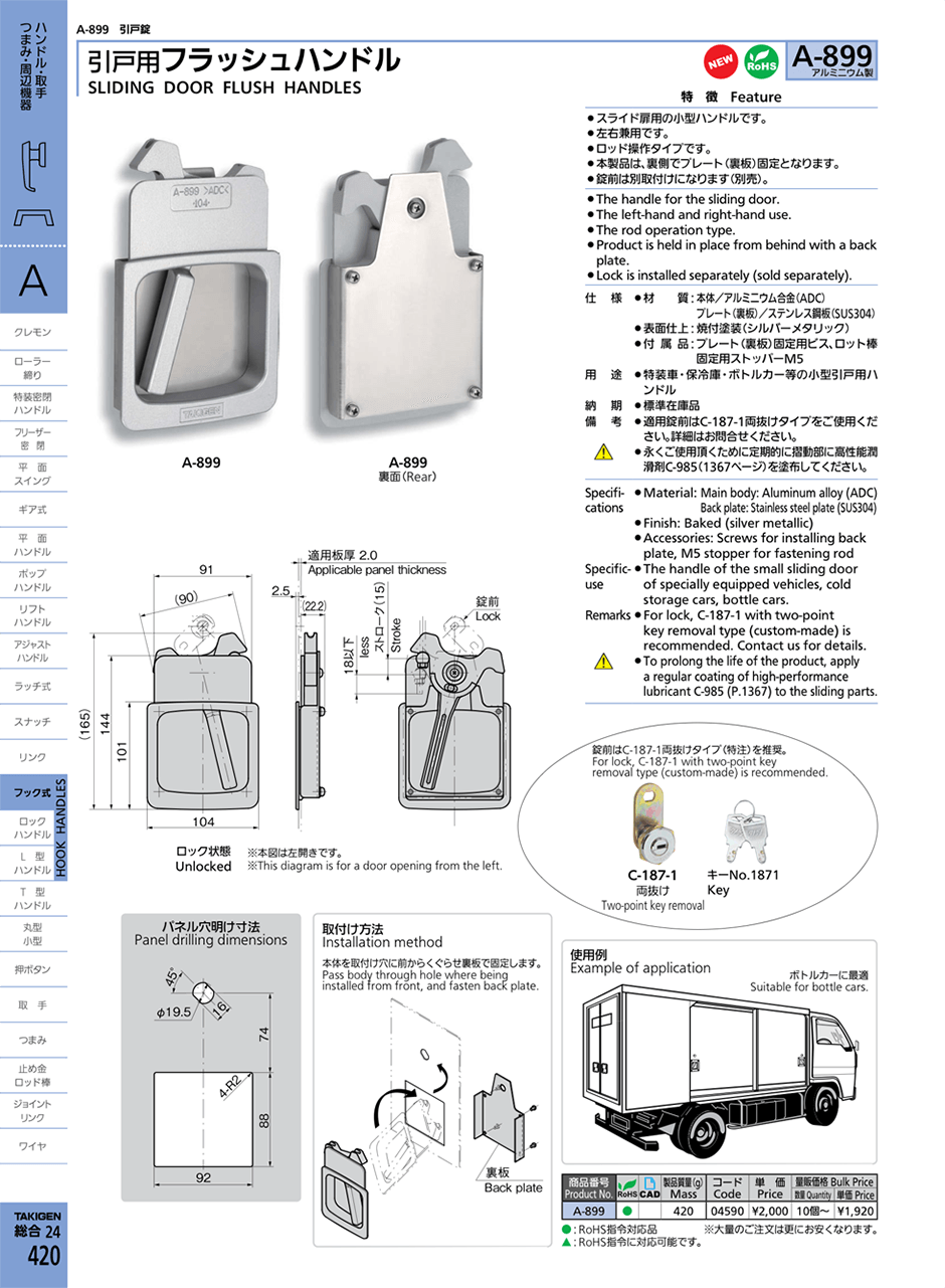 Catalogue View. Download This Page In PDF Format · Open Digital Catalogue. SLIDING  DOOR FLUSH HANDLES